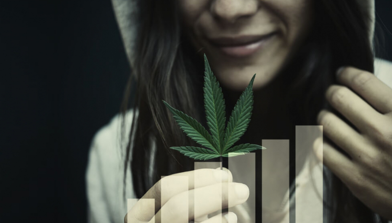 Cannabis leaf, business growth chart, woman